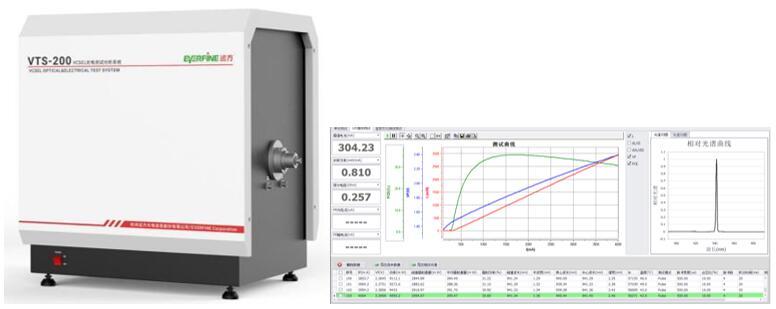 基于VTS-200 VCSEL光电测试分析系统的LIV曲线、PCE曲线、PD值测试