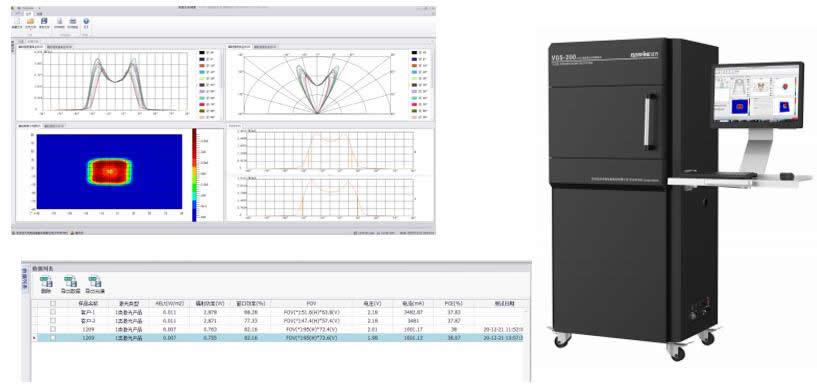 基于VGS-200 VCSEL辐射角分布测量系统的辐射强度分布测试、辐射人眼安全测试