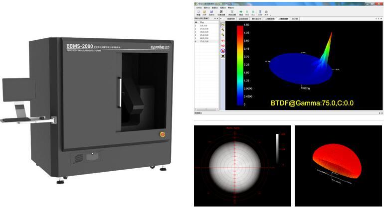 基于BBMS空间散射特性测试系统的材料空间BSDF测量