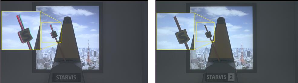 左图:上一代型号(IMX485)多重曝光成像(有伪影);右图:新一代型号(IMX485)多重曝光成像(无伪影)