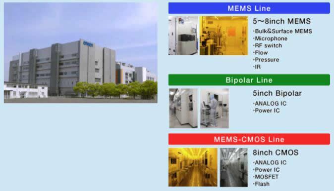 美蓓亚三美收购欧姆龙Yasu晶圆厂及MEMS业务