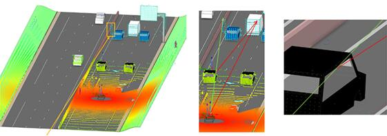 因车辆挡风玻璃镜面反射导致的卡车鬼像模拟示意图