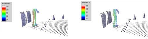 由于挡风玻璃的菲涅耳反射(Fresnel Reflection),模拟光的反射强度下降(左图:没有挡风玻璃,右图:有挡风玻璃)