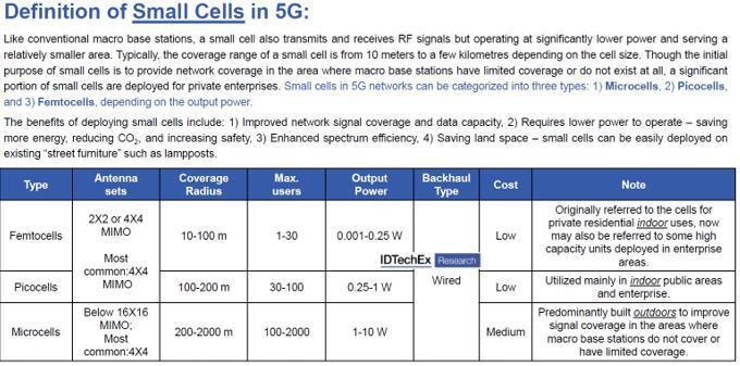 5G小基站定义