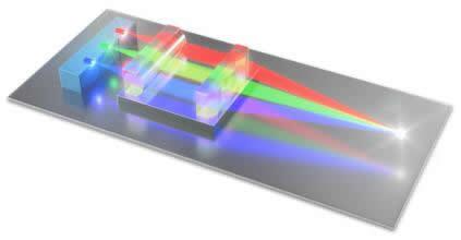 最佳图像质量的RGB彩色激光模块