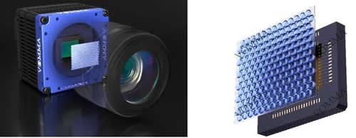 奕目科技推出的基于复眼仿生的光场相机