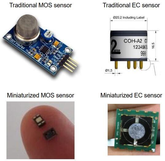传统气体传感器(上) vs. 微型气体传感器(下)