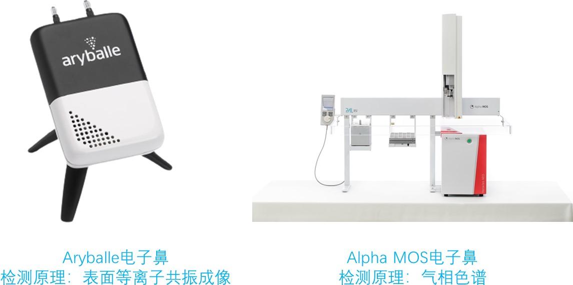 电子鼻产品示例