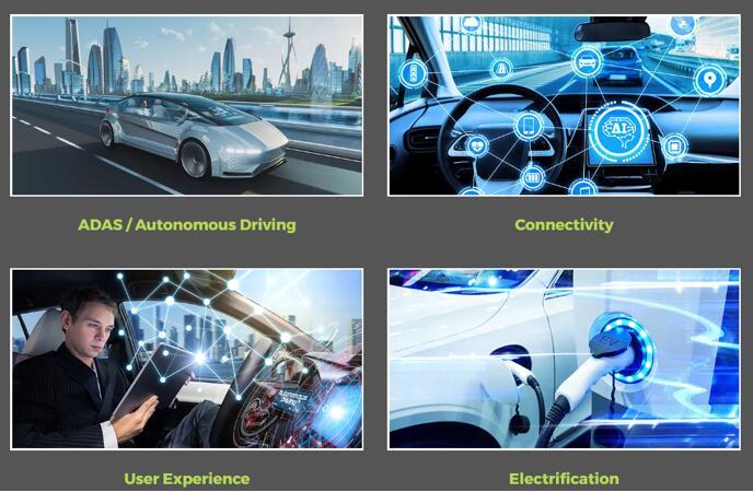 indie正在利用下一代汽车半导体和软件平台推动汽车技术革命