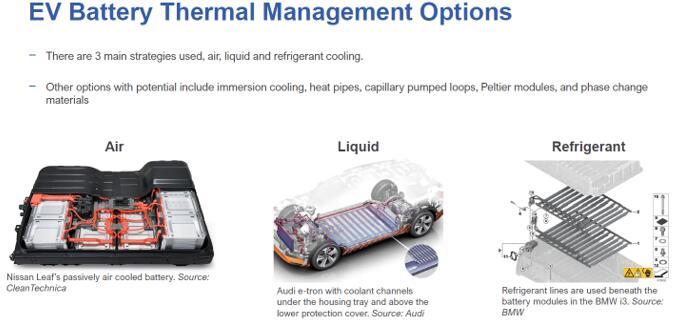 电动汽车电池热管理方案选择