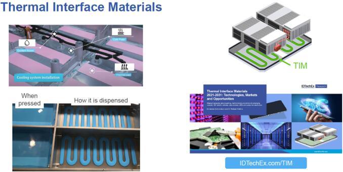 热界面材料的应用