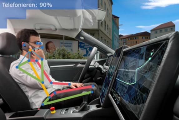 Fraunhofer IOSB开发的乘员监控系统检测乘员姿势