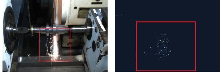 成像样张:金属切割过程中的火花检测(左:传统基于帧的图像传感器,右:基于事件的视觉传感器)