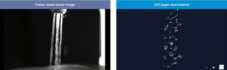 成像样张:流体检测(左:传统基于帧的图像传感器,右:基于事件的视觉传感器)