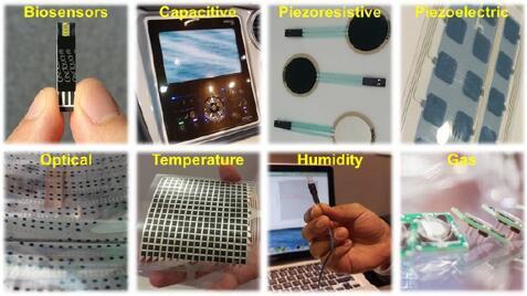 印刷和柔性传感器示例