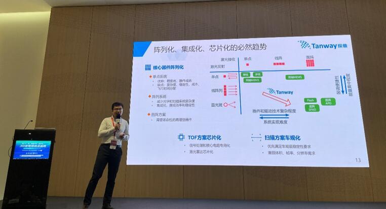 探维科技创始人兼CEO王世玮先生谈激光雷达阵列化、集成化、芯片化的必然趋势