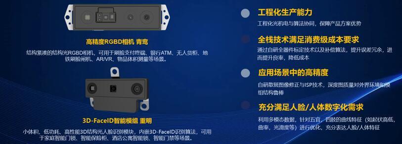 的卢深视推出的消费级高精度3D结构光相机