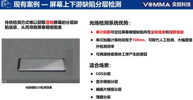 奕目科技三维光场相机应用案例展示
